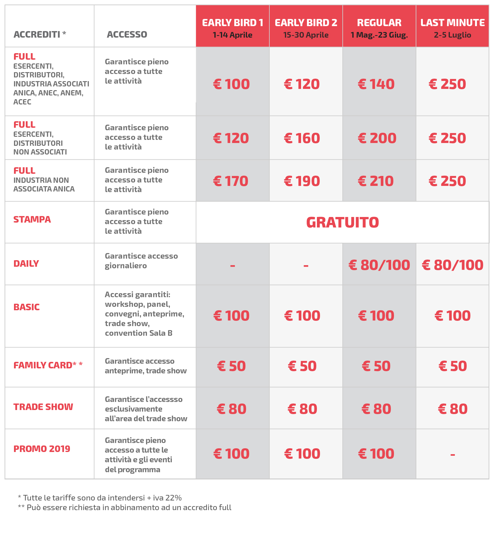 Tabela_prezzi_Cinegiornate_2019